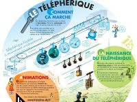 telepherique
